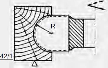 Fresa de moldura con perfiles standar