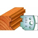 Cuchillas y contracuchillas perfiladas para madera 690.026
