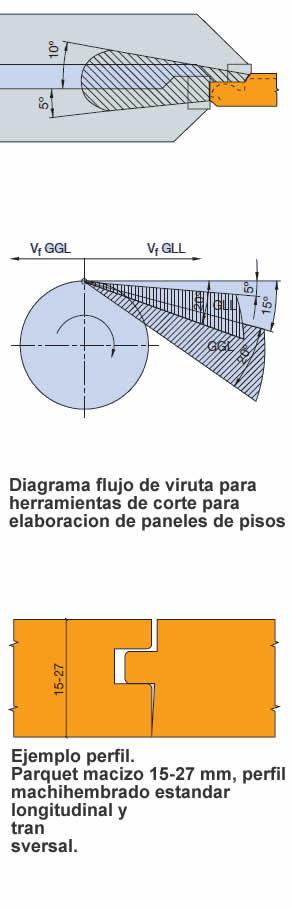 Diagrama flujo de viruta de madera con herramientas elaboracion paneles de piso de madera