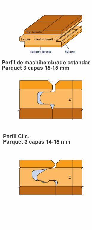 Perfil machihembrado estandar parquet 3 capas de 14-15 mm longitudinal y transversal