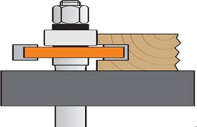 Ejemplo de trabajo para realizar el perfil de la hembra,incorpora el rodamiento tope para realizar la profundidad exacta