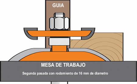 En caso de utilizar la fresa de 89 mm de diámetro,es de vital importancia dar dos pasadas minimo.
