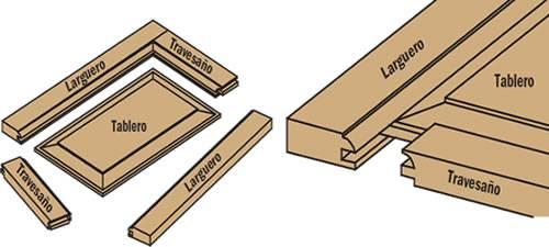 Proyecto para fabricar una puerta de madera tecnocorte for Como se hace una puerta de tambor