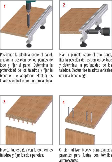 Proceso de mecanizado de las piezas al taladrar con la plantilla CMT656