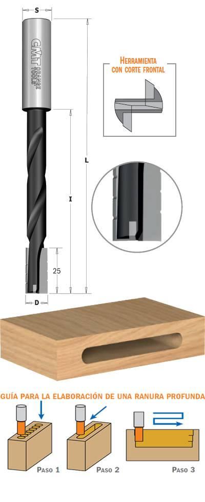 Brocas para hacer mortajas en madera