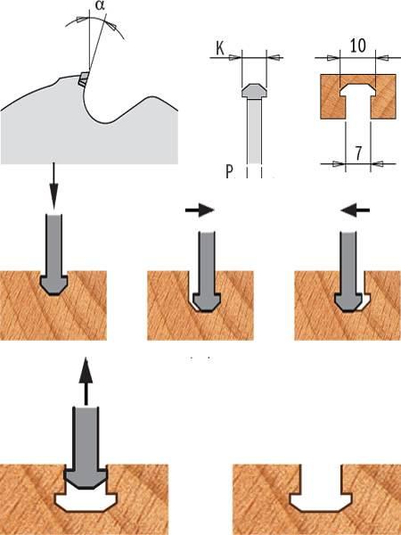 Ejemplo de mecanizacion de ranuras para uniones sistema Lamello P System