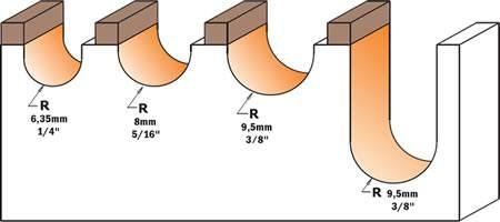 Usted podra utilizar esta herramienta con rodamiento y una plantilla original para puertas o cajones únicos
