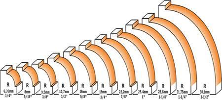 Fresas de radio para realizar molduras de corativas en muebles