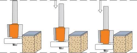 Fresa para recortar laminados de pvc o de aluminio con rodamiento de nylon