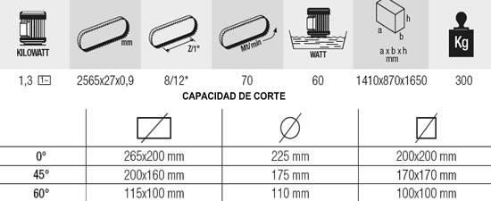 Caracteristicas tecnicas sierra de cinta para metal Femi N265XL