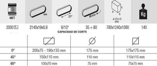 Caracteristicas tecnicas sierra cinta para metal Cevik N2200XL