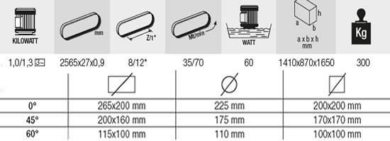 Caracteristicas tecnicas sierra de cinta femi N266XL