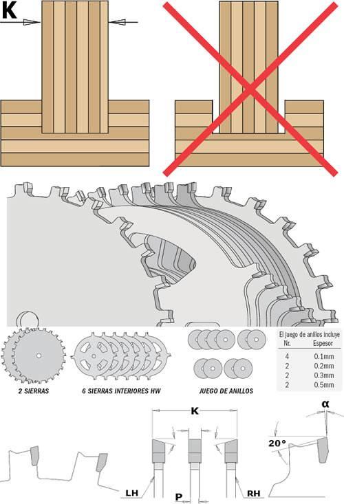 Caracteristicas tecnicas del sistema de ranura DADO SYSTEM