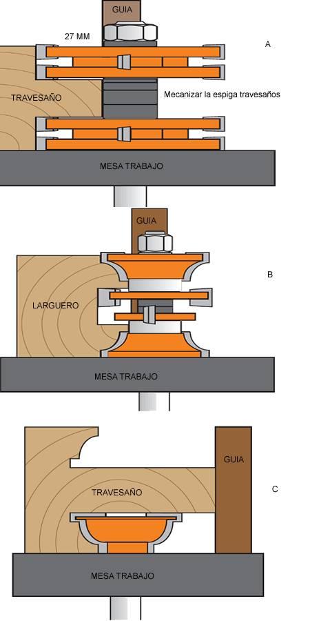 En solo 3 simples paso podra fabricar sus puertas de interior o de paso con este conjunto de fresas para fresadora o router
