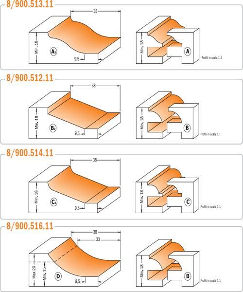 Fabricacion economica para mecanizar puertas de cocina en fresadora
