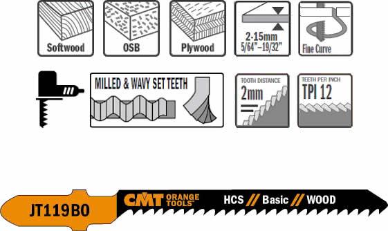 Hojas de sierra para madera blanda y contrachapada, 12 TPI