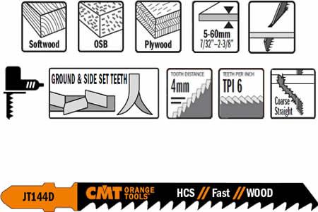 Hojas de sierra para maderas de espesores entre 5 y 60 mm, entrada de corte por penetracion