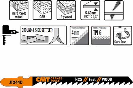 Hojas de sierra para maderas y contrachapado con entrada por inmersion