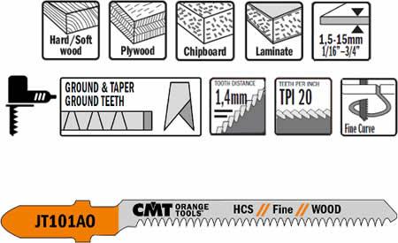 Hojas de sierra para todo tipo de madera y sus derivados, corte limio en ambas caras del material a serrar