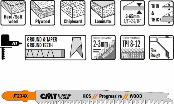 Estuche de 5 hojas de sierra para madera calidad HCS con dentado variable para maderas delgadas o gruesas