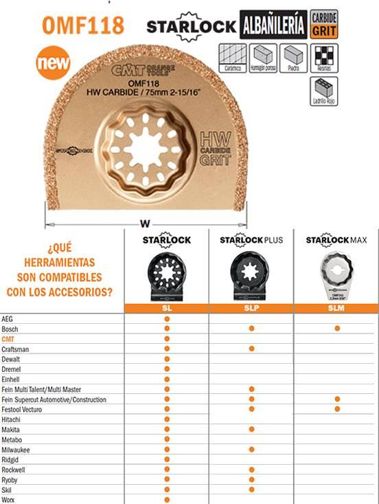 Hoja de sierra segmentada con recubrimiento de metal duro para trabajos de albañoleria, para utilizar en maquinas multiherramienta oscilante