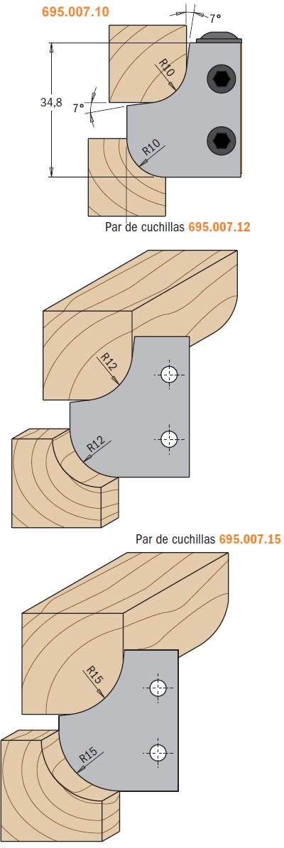 Cuchillas para madera de moldura para tupi con radio concavo y convexo