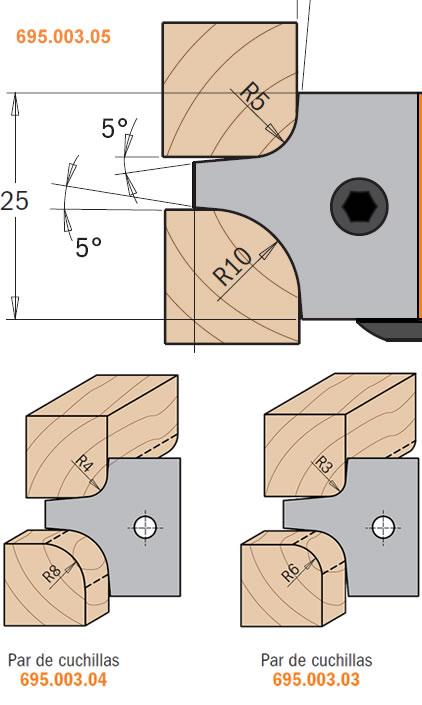 Cuchillas para madera para realizar dos radios distintos con la misma cuchilla, fabricadas en carburo de tungsteno.