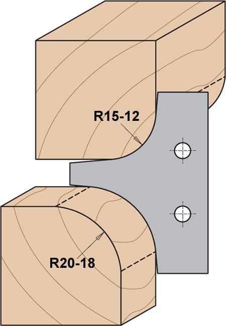 Cuchillas para madera que realizan un redondeado en el canto de la madera