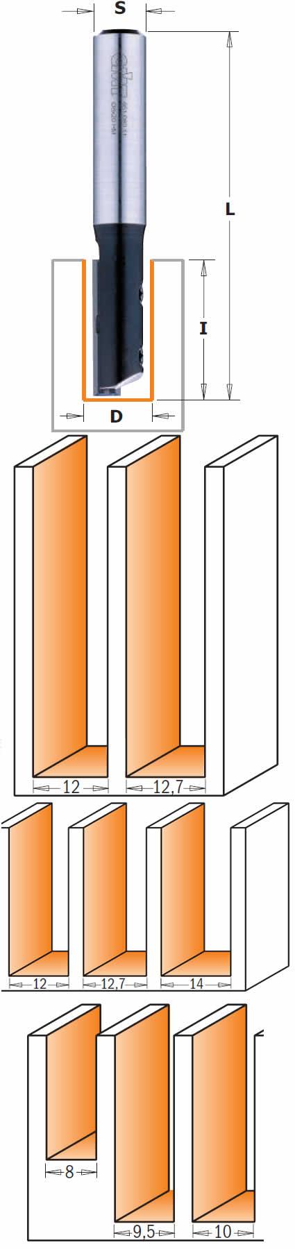 Fresa portacuchillas de un corte recto para ranuras de pequeño diametro, utiliza cuchillas reversibles desechables