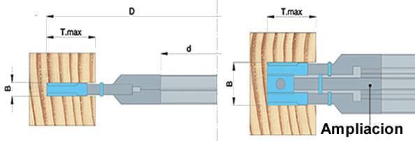 Cabezal extensible de cuchillas reversibles para hacer ranuras estrechas