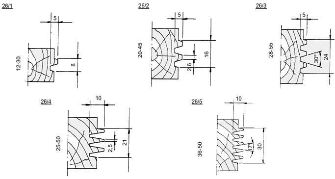 Fresa para juntas longitudinales con perfil simetrico