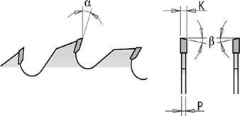 ejemplo espesor,angulo y forma de la placa para sierras circulares para corte de madera