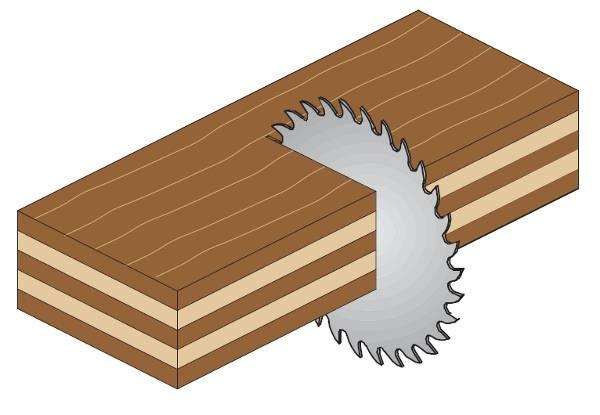 sierras circulares para cortes transversales a la veta
