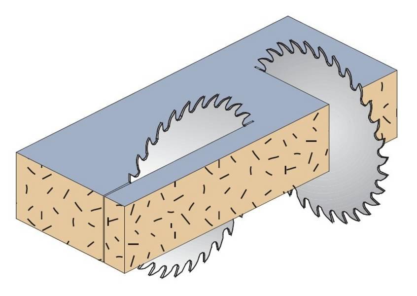 sierras de widia para seccionar tableros recubiertos o en crudo