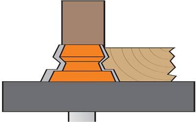 Con este juego de herramientas se le  asegura una union para maderas con un ángulo de 45°