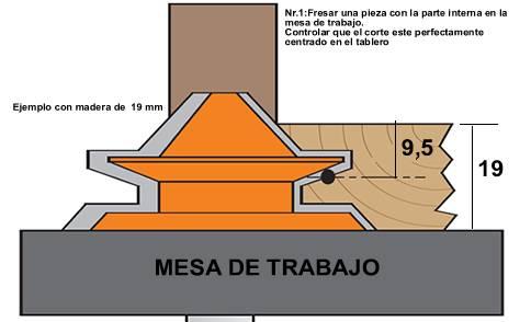 Fresar una pieza con la parte interna en la mesa de trabajo,controlar que el corte este perfectamente centrado en el tablero