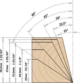 Este portacuchillas puede ser ajustado con una precisión de 7,5º