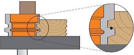 Regular la fresa a la altura asi que el centro del corte indicado con un punto negro en la figura derecha