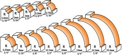 Ejemplos de perfiles que se pueden realizar con las fresas de radio concavo