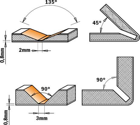 Fresar  tableros compuestos de ALUCOBOND® plus