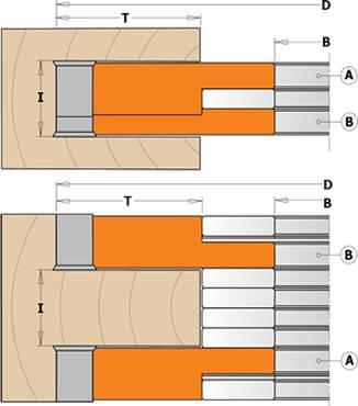 cabezales portacuchillas  herramienta idonea para crear ranuras y encajes de precisión de anchos entre 14mm y 39mm