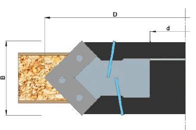 Portacuchillas para folding con cuchillas integrales