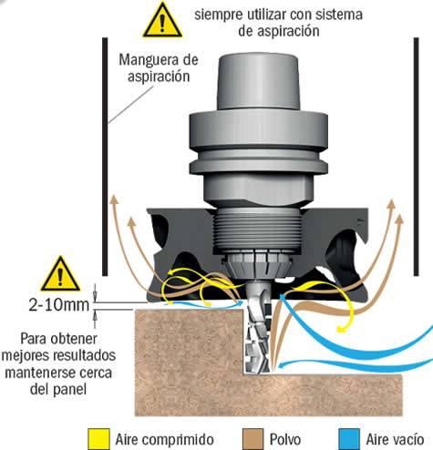 Turbina para la extracion de polvo en maquinas cnc