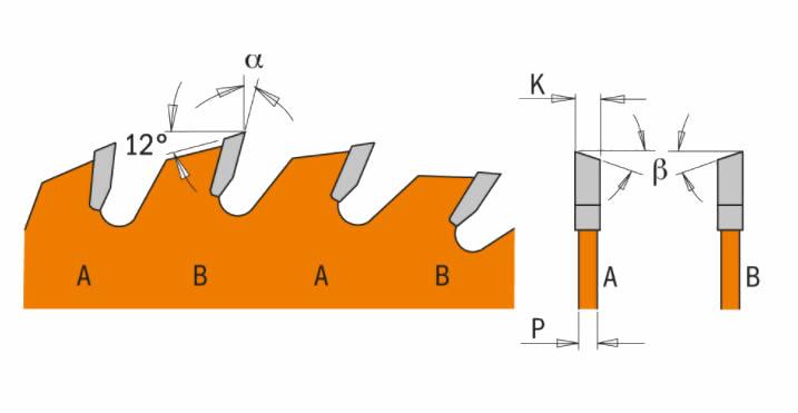 angulos-sierra-circular-itk-ultra-delgada-favor-contra-271